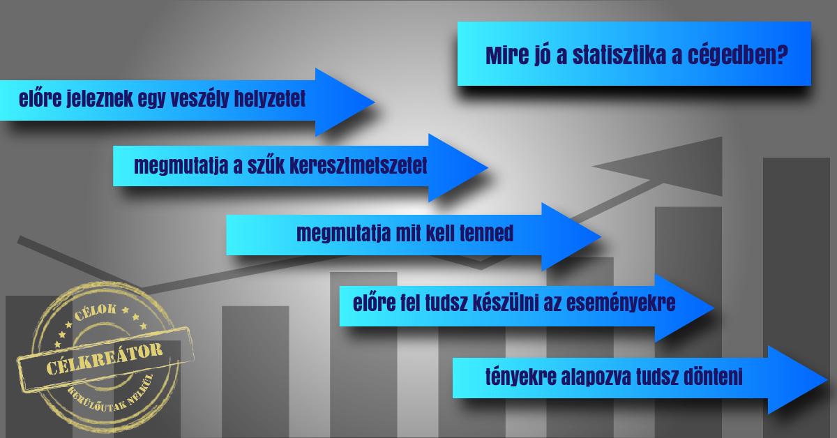 statisztikák a cégben